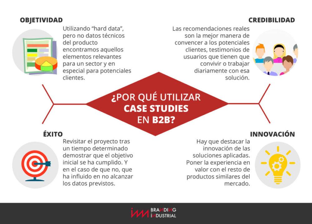 infografia_casos practicos b2b-branding industrial